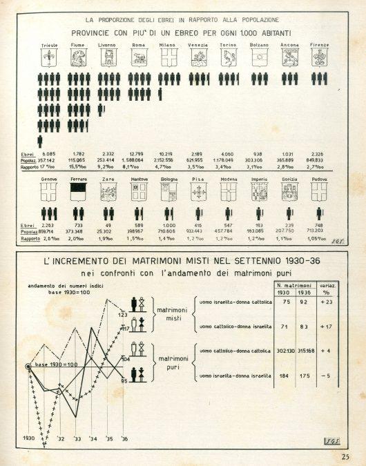 11 Difesa cifre
